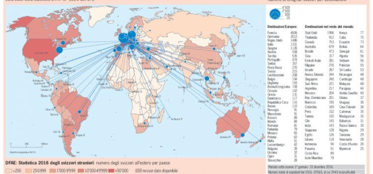 L'emigrazione oggi – La mobilità degli Svizzeri