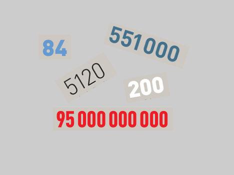 Cifre Svizzere – Molta plastica e moltissimo carbone