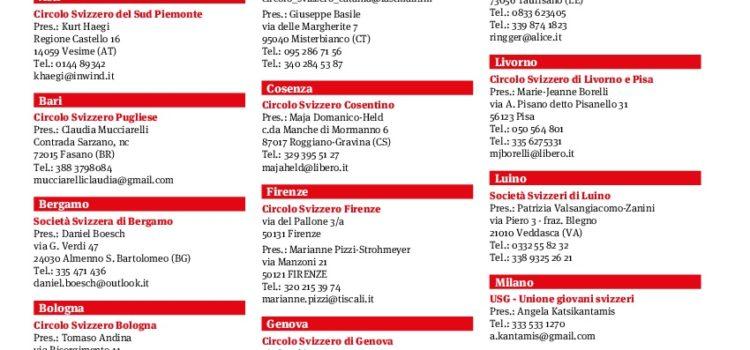 Collegamento svizzero in Italia – Membri e associazioni